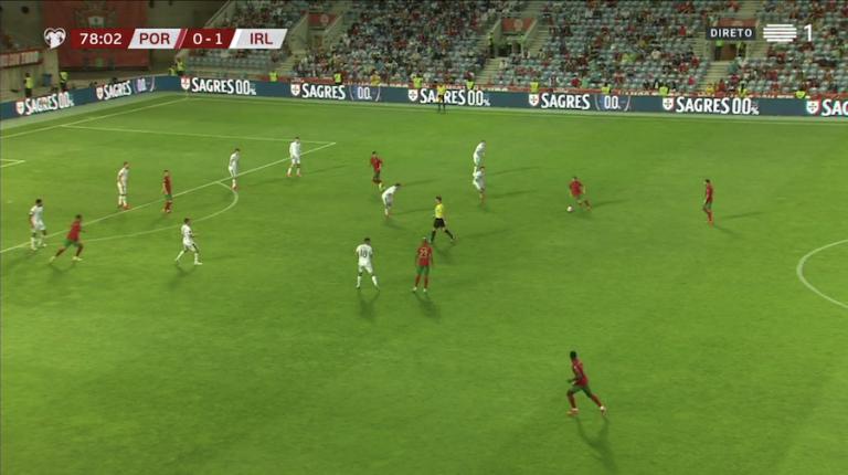 Selecção: Portugueses esperam que regresse proibição de ver jogos nos estádios e se estenda a ver jogos na televisão